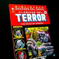 Cómics: MUY BUEN ESTADO CLASICOS DEL TERROR 6 BIBLIOTECA GRANDES DEL COMIC FORUM. Lote 233074430