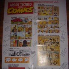 Cómics: CARTEL ARGOT TÉCNICO DE LOS COMICS, GRAN TAMAÑO, EDITORIAL TOUTAIN, AÑO 1982. Lote 29904669