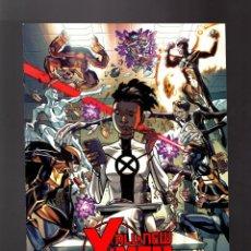 Cómics: ALL NEW X-MEN ANNUAL 1 - MARVEL 2017 VFN/NM. Lote 165346846