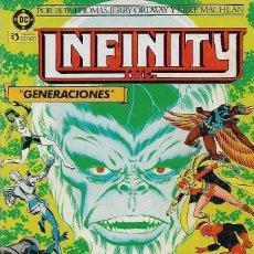 Cómics: INFINITY INC. 2 - ZINCO. Lote 199135366