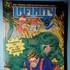 Cómics: INFINITY - 11 - CONTIENE LOS NÚMEROS DEL 19 AL 22 - EDICIONES ZINCO. Lote 290807978
