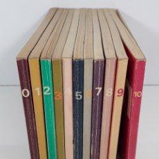 Cómics: MAFALDA. 11 EJEMP. QUINO. EDIT. LUMEN. BARCELONA. 1978/1981.. Lote 159467614