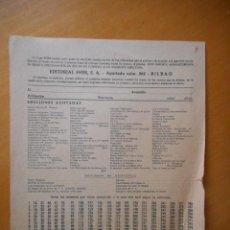 Coleccionismo Cromos antiguos: HOJA DE PEDIDO DE EDITORIAL FHER PARA PEDIR CROMOS DE DISTINTAS COLECCIONES. RARO Y DIFÍCIL. AÑOS 60. Lote 77330997