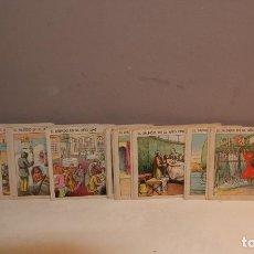 Coleccionismo Cromos antiguos: EL MUNDO EN EL AÑO 2500 25 CROMOS COMPLETA BUEN ESTADO,REGALADA. Lote 139724154