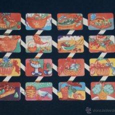Coleccionismo Cromos troquelados antiguos: LAMINA CROMOS TROQUELADOS ESPAÑOLES ZULIA-7. CESTOS. Lote 194623367