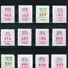 Cupones ONCE: 25 CUPONES ONCE DE NOVIEMBRE DE 1983, UNO DE CADA DIA (CREO QUE COMPLETO) C(33). Lote 26549431