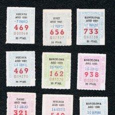 Cupones ONCE: LOTERIA 12 CUPONES ONCE DEL AÑO 1981 UNO DE CADA MES. Lote 118194607