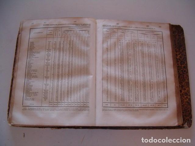 Diccionarios antiguos: Diccionario Geográfico – Estadístico – Histórico de España.. Tomo IV. Bar-Bus. RM80848. . - Foto 5 - 86721028