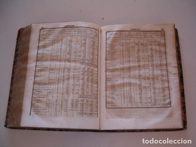 Diccionarios antiguos: Diccionario Geográfico – Estadístico – Histórico de España. Tomo XV. Tol-Vet. RM80854. - Foto 7 - 86721524