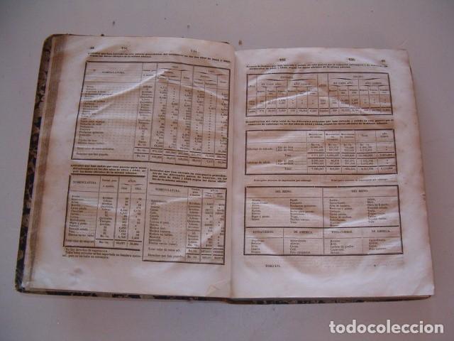 Diccionarios antiguos: Diccionario Geográfico – Estadístico – Histórico de España. Tomo XVI. Via-Zuz. RM80855. - Foto 3 - 86721576