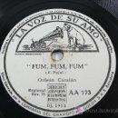 Discos de pizarra: ORFEÓ CATALÀ. CANÇÓ DE NADAL I FUM FUM FUM. Lote 12974053