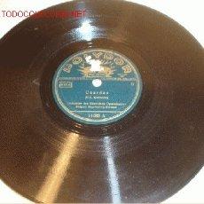 Discos de pizarra: ANTIGUO DISCO DE GRAMÓFONO POLYDOR -GROTESKE- Y -CZARDAS- HACIA 1930.. Lote 1399887