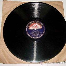 Discos de pizarra: ORQUESTA SINFONICA DE LONDRES . COPPELIA (DELIBES) BALLET CZARDAS Y A LA VUELTA BALLET MAZURCA - LA. Lote 17778382