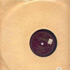 Discos de pizarra: BAMBINI TICINESI / IL FUMATORE / CUCU (COLUMBIA). Lote 24498642