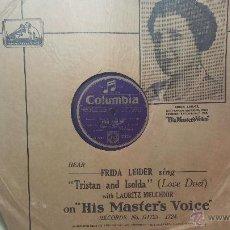Discos de pizarra: DISCO DE PIZARRA ANTIGUO, DAME CLARA BUTT... ABIDE ITH ME - GOD SHALLIPE AAY ALL TEARS. Lote 53521439