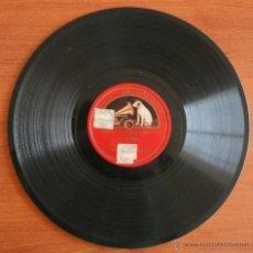 Discos de pizarra: DISCO PIZARRA GRAMOFONO LA VOZ DE SU AMO: EMIGRANTES GRANADINAS / PRICESITA – POR TITO SCHIPA. Lote 54541297