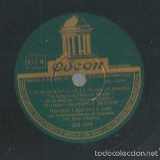 Discos de pizarra: DISCO PIZARRA DE CORRADO LOJACONO Y CORO : LA MUJER + LAS MUCHACHAS DE LA PLAZA DE ESPAÑA (DEL FILM). Lote 55363672
