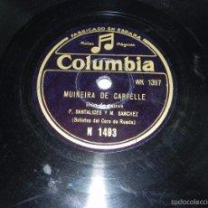 Discos de pizarra: GALICIA, DUO DE GAITAS (SOLISTAS DEL CORO DE RUADA) F. SANTALICES Y M. SANCHEZ, MUIÑEIRA DE CARTELLE. Lote 55819868