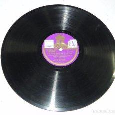 Discos de pizarra: DISCO DE PIZARRA, EL PAIS DE LOS TONTOS, TANGUILLO DEL CARACOL, SRTA. SALVADOR, SRES. BORI Y HEREDIA. Lote 66205130