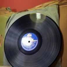 Discos de pizarra: ORQUESTA GONELLA--EL RITMO ES NUESTRO TRABAJO Y FOXTROT PELICULA CHICO MILLONARIO..UN POCO DE MUSICA. Lote 68592381