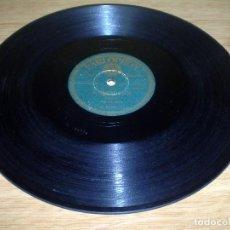 Discos de pizarra: PIZARRA.EL CORNETISTA BUFO, DISCO LA RISA;BANDERA DE LA VICTORIA,MARCH. MILITAR. PARLOPHON B 25014. Lote 75167847
