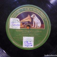 Discos de pizarra: AMPARO MIGUEL ÁNGEL - EUREKA.. - PIZARRA 10'' DISCO ''GRAMÓFONO'' - AE 2021 - ESPAÑA 1929. Lote 88361216
