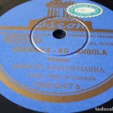 Discos de pizarra: DISCO DE PIZARRA GUERNIKA KU HIMNO. Lote 101877571