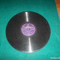 Discos de pizarra: CELEDON/AURRESKU, TXISTULARIS DE SAN SEBASTIAN Y RENTERIA, COLUMBIA. Lote 125167667
