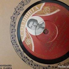 Discos de pizarra: MARIO VISCONTI - CAMPESINA / NUBE GRIS - MARIO VISCONTI Y SU ORQUESTA. Lote 130762692
