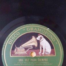 Discos de pizarra: DISCO 78 RPM - GRAMOFONO - ORQUESTA NEW MAYFAIR - EL CONGRESO SE DIVIERTE - FILM - HEYMANN - PIZARRA. Lote 150726026