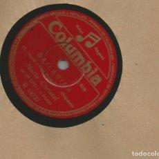Discos de pizarra: MARTA CHRISTEL CON LUIS ROVIRA Y SU ORQUESTA; BAILARINA + AMAR ES PERDONAR. Lote 165187974