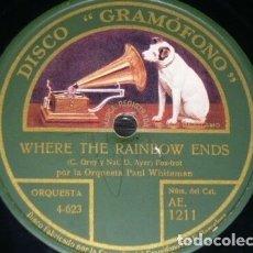 Discos de pizarra: DISCO 78 RPM - GRAMOFONO - ORQUESTA PAUL WHITEMAN - PARADISE ALLEY - FOX TROT - JAZZ - PIZARRA. Lote 177372412