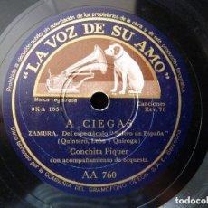 Discos de pizarra: CONCHITA PIQUER CON ORQUETA. SALERO DE ESPAÑA, FARRUCA - ZAMBRA. LA VOZ DE SU AMO AA760. Lote 177642909