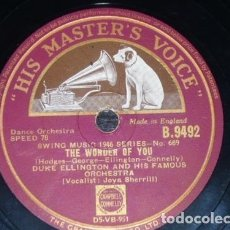 Discos de pizarra: DISCO 78 RPM - HIS MASTER´S VOICE - DUKE ELLINGTON - ORQUESTA - COME TO BABY, DO! - SWING - PIZARRA. Lote 177947172