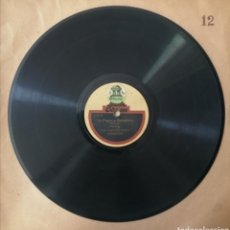 Discos de pizarra: 78 RPM DISCO DE PIZARRA. UN PAGÈS A BARCELONA / ENREDOS DE FAMILIA. ODEON. Lote 192975167
