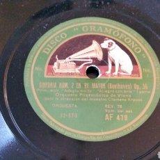 Discos de pizarra: DISCO DE GRAMÓFONO 31CM. SINFONÍA N°2 EN RE MAYOR OP. 36.. Lote 204600333