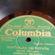 """Discos de pizarra: RONDALLA ESPAÑOLA """"REY"""". Lote 205594710"""