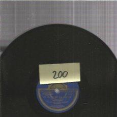 Discos de pizarra: GUERRITA EL ALMA DE LA COPLA. Lote 206231528