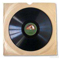Discos de pizarra: DISCO GRAMÓFONO WHERE DO YOU WORK - A JOHN? / I LOVE THE COLLEGE GIRLS. Lote 232449615