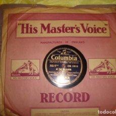 Discos de pizarra: NELSON EDDY. AT THE BALALAIKA / SONG OF THE VOLGA BOATMEN. COLUMBIA, . EDC. UK. PIZARRA.10 PULGA (#). Lote 213565940
