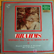 Discos de vinilo: BRAHMS - SINFONIA Nº 1 EN DO MENOR OP. 68. Lote 3256458