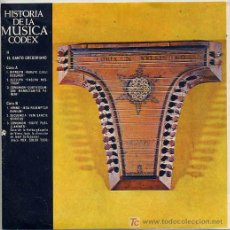 Discos de vinilo: HISTORIA DE LA MUSICA CODEX - EL CANTO GREGORIANO - SINGLE ESPAÑOL DE 1965. Lote 26314223