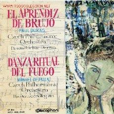 Discos de vinilo: CZECH PHILHARMONIC ORCHESTRA. Lote 1079967