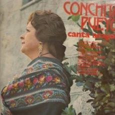 Discos de vinilo: CONCHITA PUEYO - CANTA ARAGON . Lote 26495449