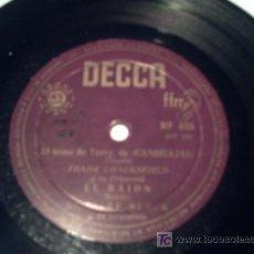 Discos de vinilo: EP/EL TEMA DE MOULIN ROUGE+EL TEMA DEL TERCER HOMBRE+CANDILLEGAS+BAION PEPETO. Lote 27438412