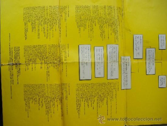 Discos de vinilo: ALASKA Y LOS PEGAMOIDES - HORROR EN EL HIPERMERCADO - SPANISH PUNK EP 1980 - CON POSTER - Foto 3 - 27546545