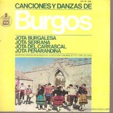 Discos de vinilo: EP BURGOS FOLK : GRUPO DE DANZAS DE BURGOS - CANCIONES, JOTAS Y DANZAS . Lote 25215176