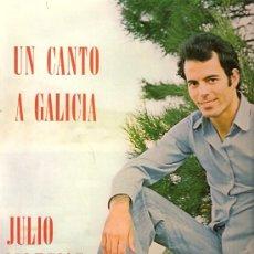 Discos de vinilo: JULIO IGLESIAS LP SELLO DECCA EDITADO EN BELGICA AÑO 1972. Lote 16744454