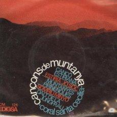 Discos de vinilo: CORAL SANTA CECÍLIA. CANÇONS DE MUNTANYA. EDIGSA 1966.EP. Lote 26448803