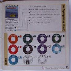 Discos de vinilo: BEATLES APPLE CATALOGO DISCOGRAFIA ESPAÑA DE SINGLES EN VINILO. Lote 92682827